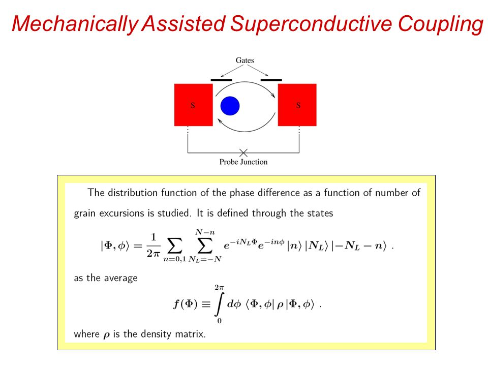 Mechanically Assisted Superconductive Coupling