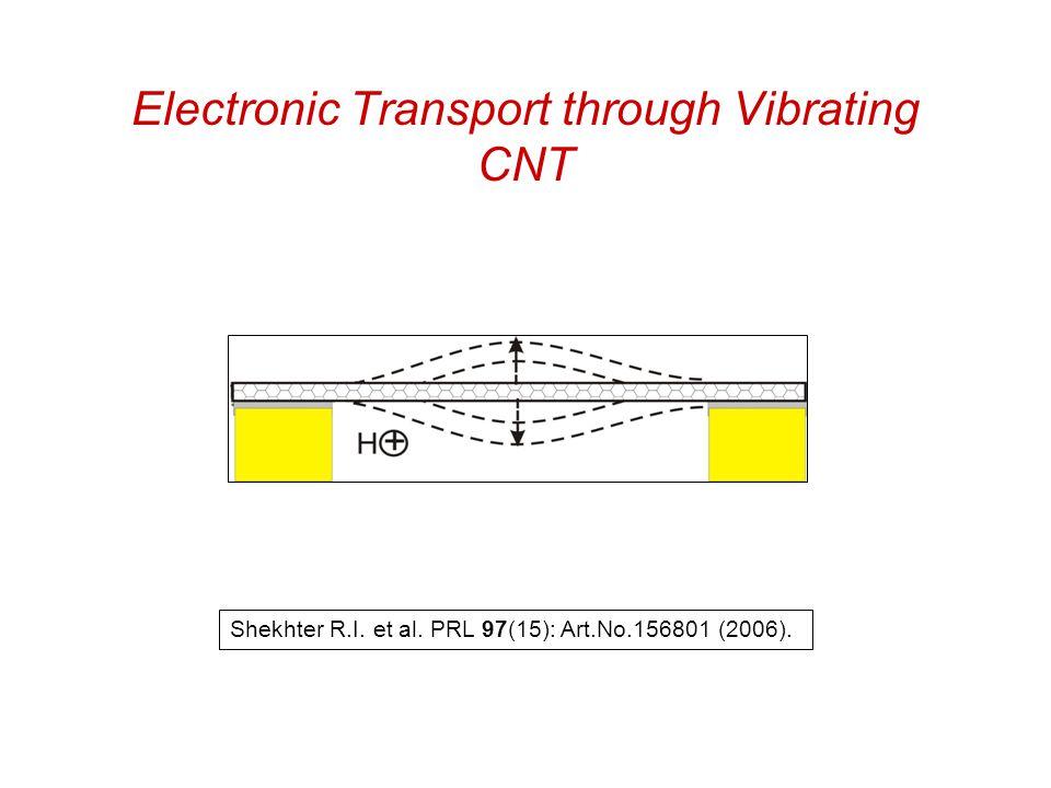 Electronic Transport through Vibrating CNT Shekhter R.I. et al. PRL 97(15): Art.No.156801 (2006).