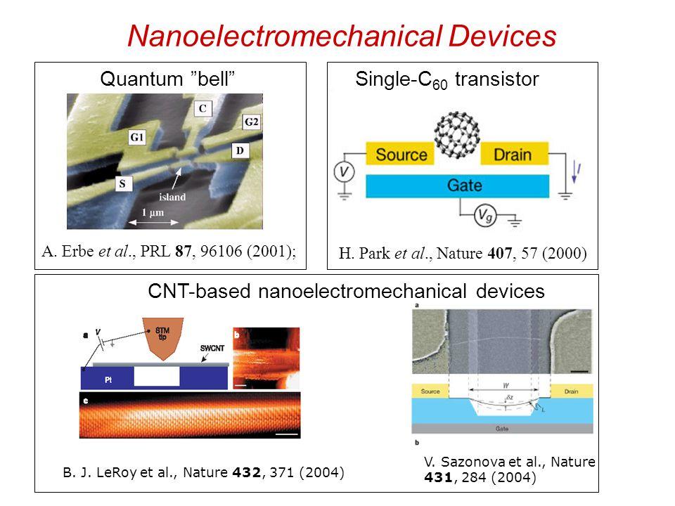 H. Park et al., Nature 407, 57 (2000) Quantum bell Single-C 60 transistor A.