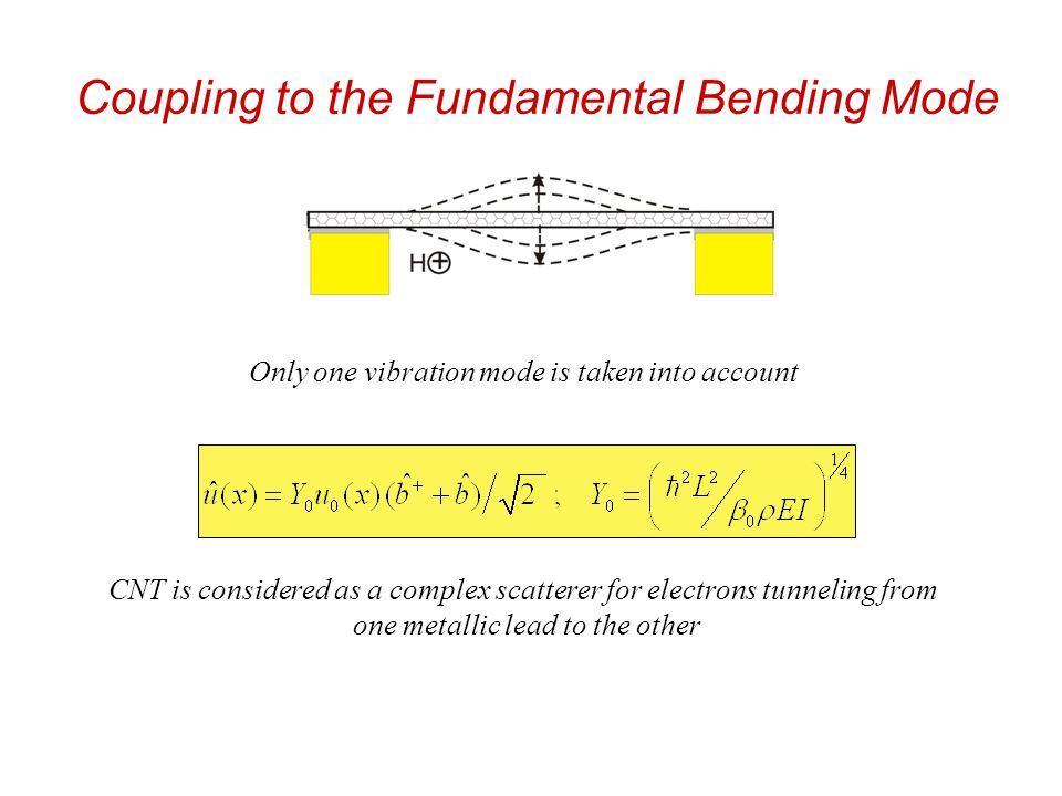 Coupling to the Fundamental Bending Mode Only one vibration mode is taken into account CNT is considered as a complex scatterer for electrons tunneling from one metallic lead to the other