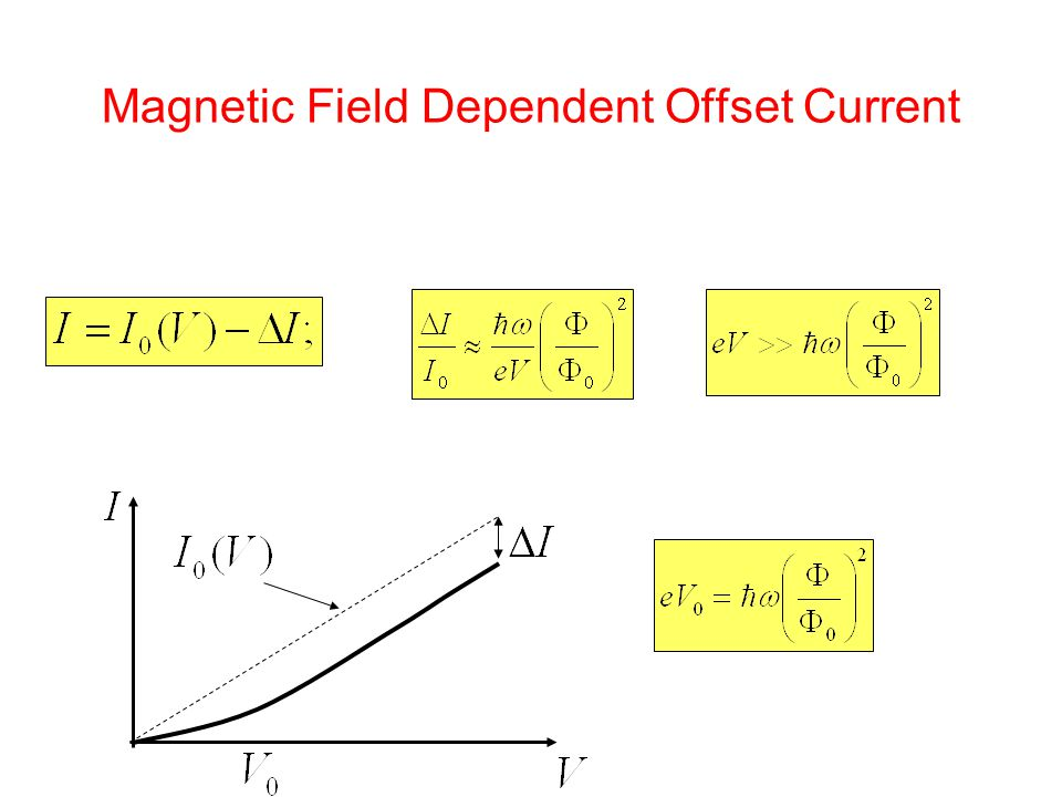 Magnetic Field Dependent Offset Current