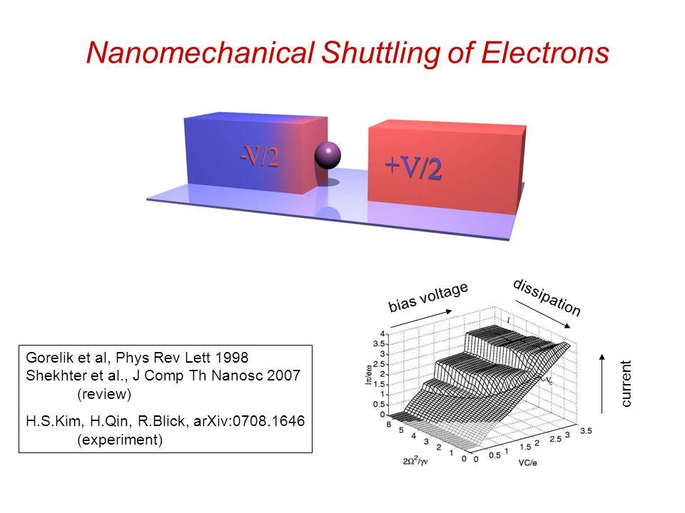 Nanomechanical Shuttling of Electrons bias voltage dissipation current Gorelik et al, Phys Rev Lett 1998 Shekhter et al., J Comp Th Nanosc 2007 (review) H.S.Kim, H.Qin, R.Blick, arXiv:0708.1646 (experiment)