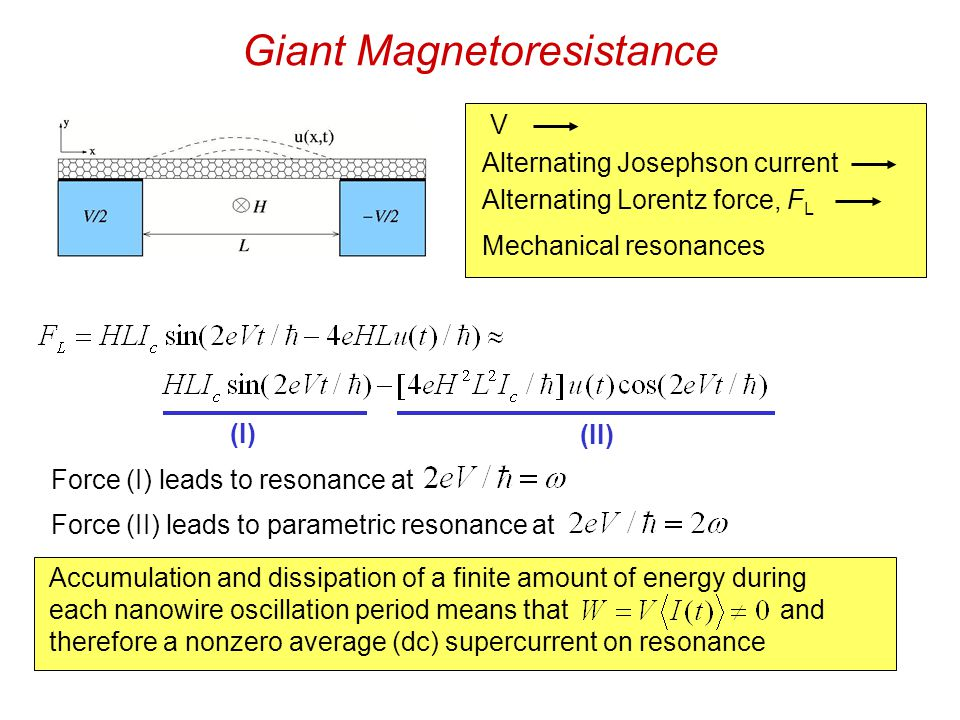 Giant Magnetoresistance The onset of the parametric resonance depends on magnetic field H.