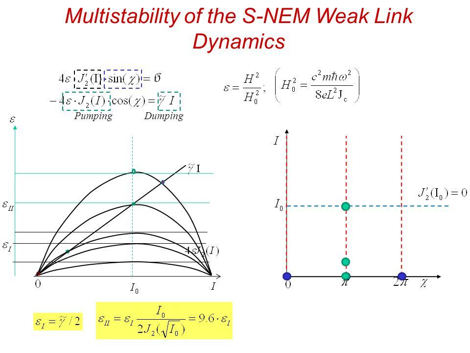 PumpingDumping Multistability of the S-NEM Weak Link Dynamics