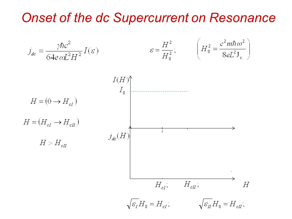 Onset of the dc Supercurrent on Resonance