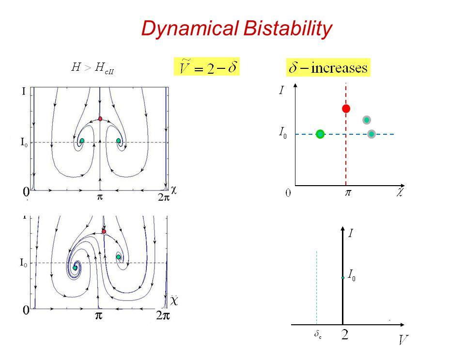 Dynamical Bistability
