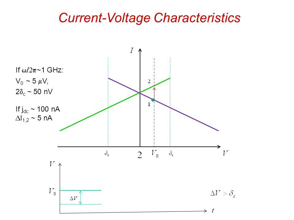 Current-Voltage Characteristics If  ~1 GHz: V 0 ~ 5  V, 2  c ~ 50 nV If j dc ~ 100 nA  I 1,2 ~ 5 nA