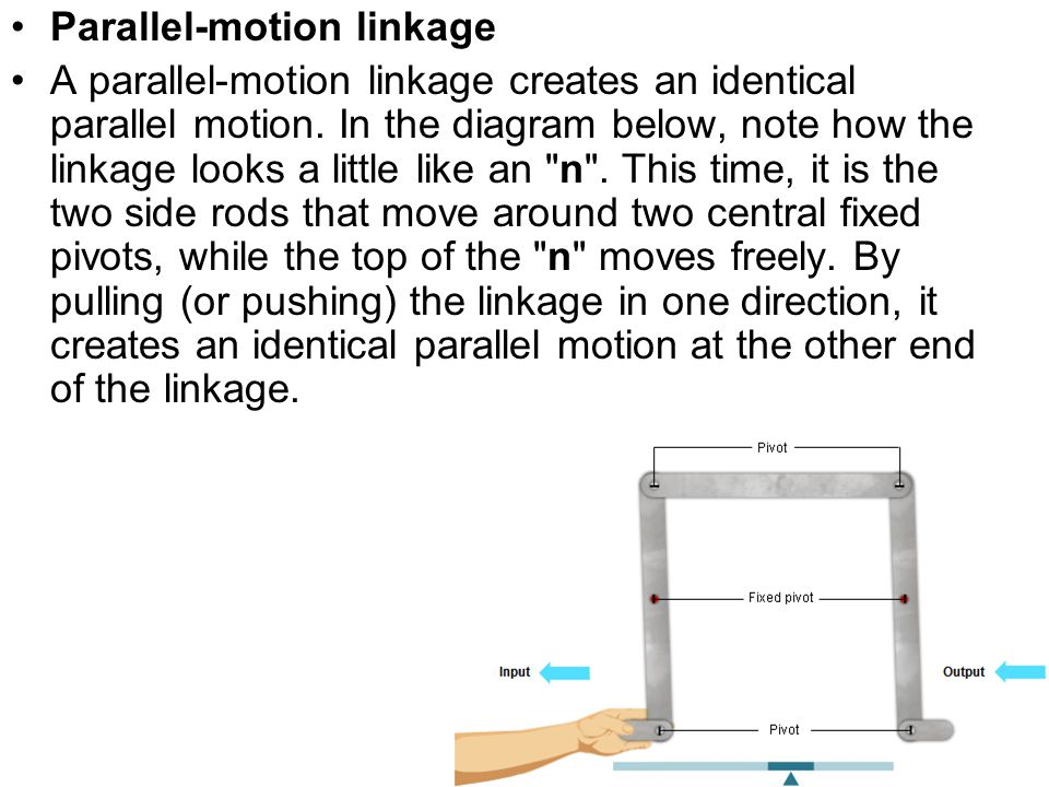 Parallel-motion linkage A parallel-motion linkage creates an identical parallel motion.