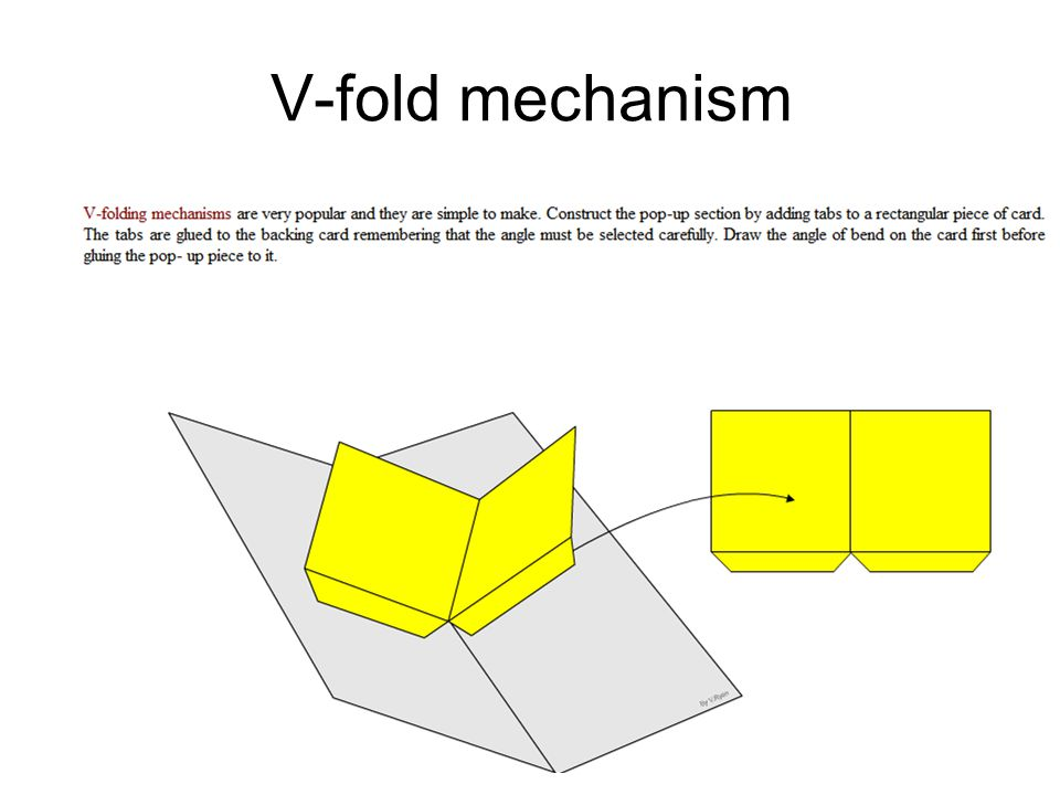 V-fold mechanism