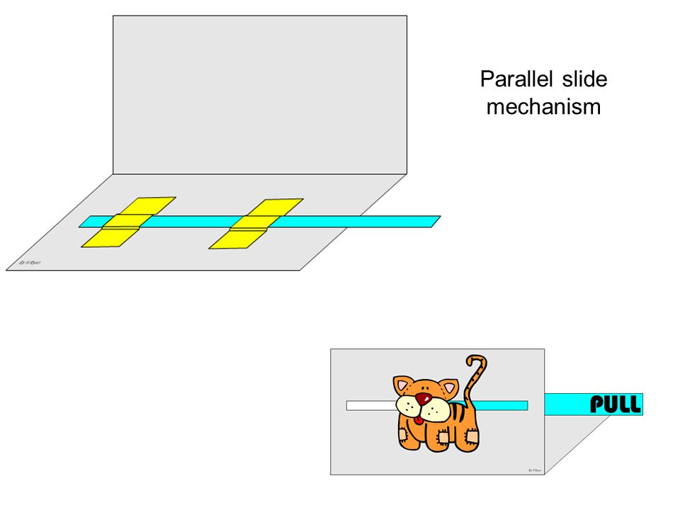 Parallel slide mechanism