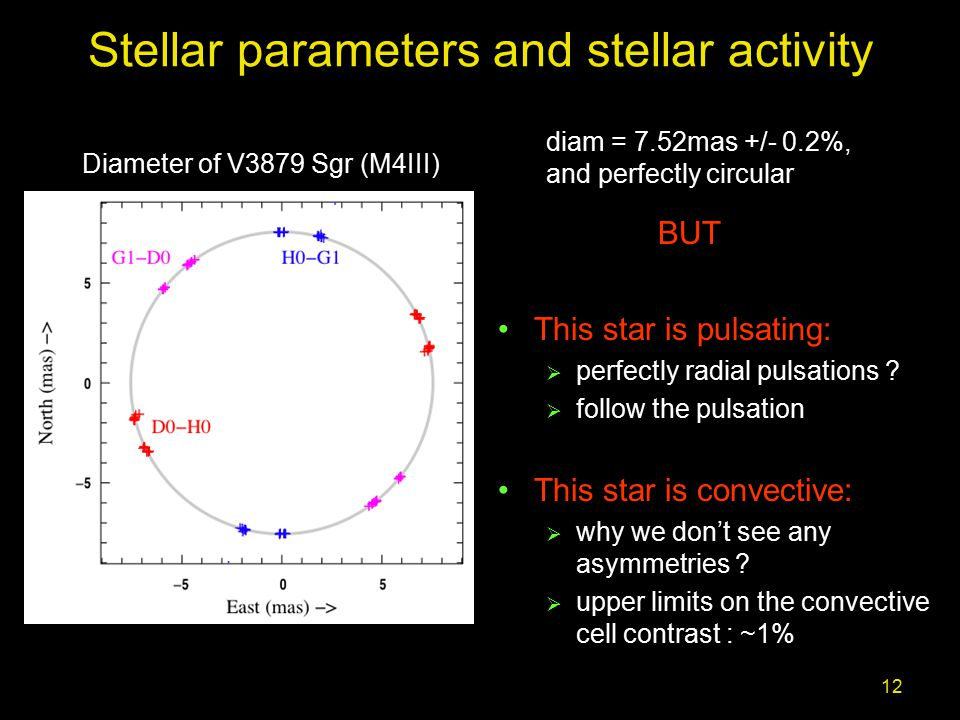 12 Stellar parameters and stellar activity Diameter of V3879 Sgr (M4III) This star is pulsating:  perfectly radial pulsations .