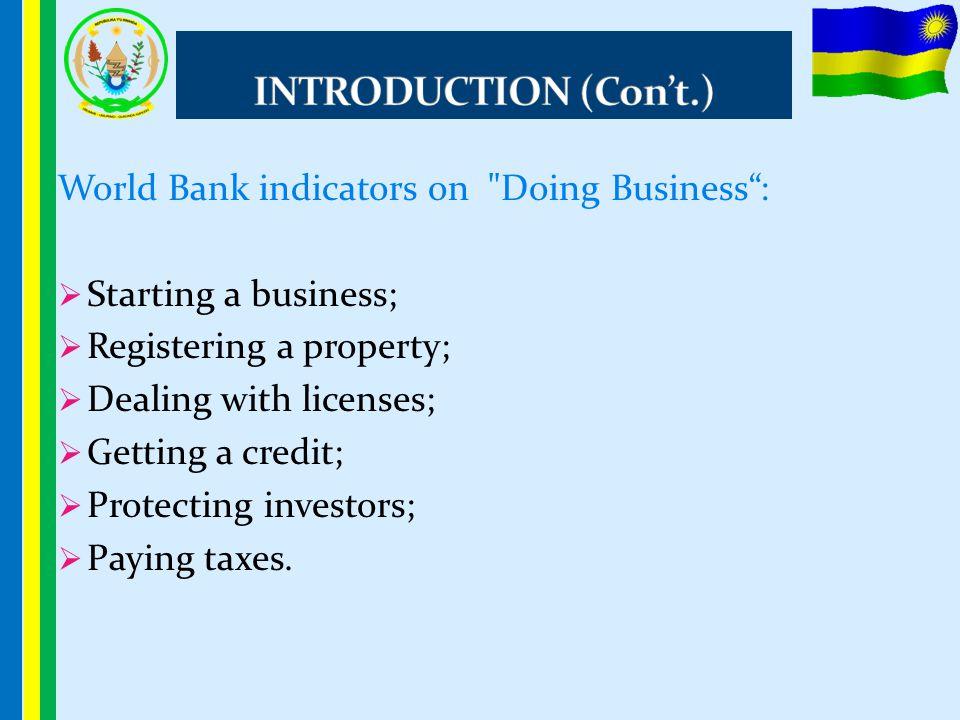 World Bank indicators on
