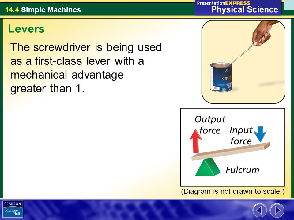 14.4 Simple Machines The screwdriver is being used as a first-class lever with a mechanical advantage greater than 1. Levers (Diagram is not drawn to