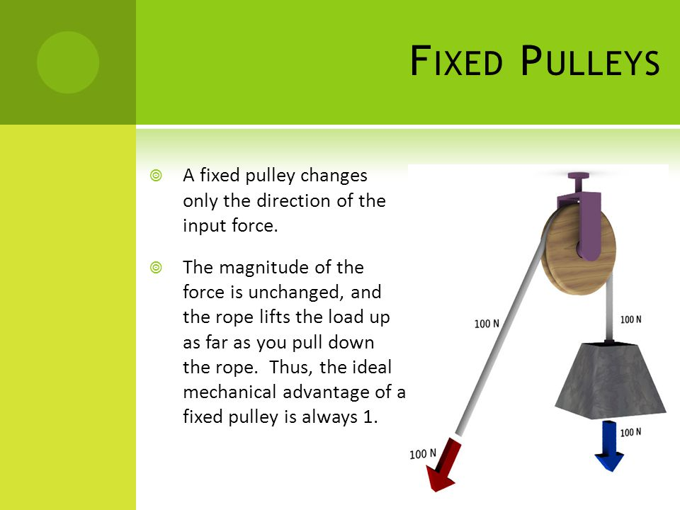 F IXED P ULLEYS  A fixed pulley changes only the direction of the input force.  The magnitude of the force is unchanged, and the rope lifts the load