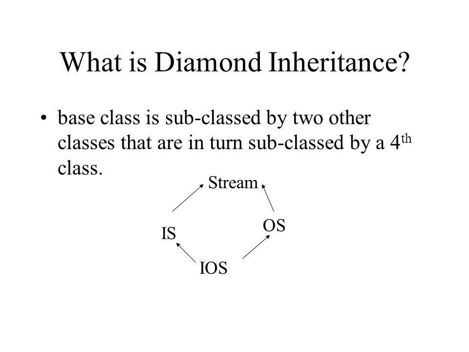 What is Diamond Inheritance.