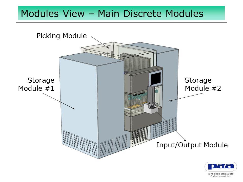 Modules View – Main Discrete Modules Storage Module #1 Storage Module #2 Picking Module Input/Output Module