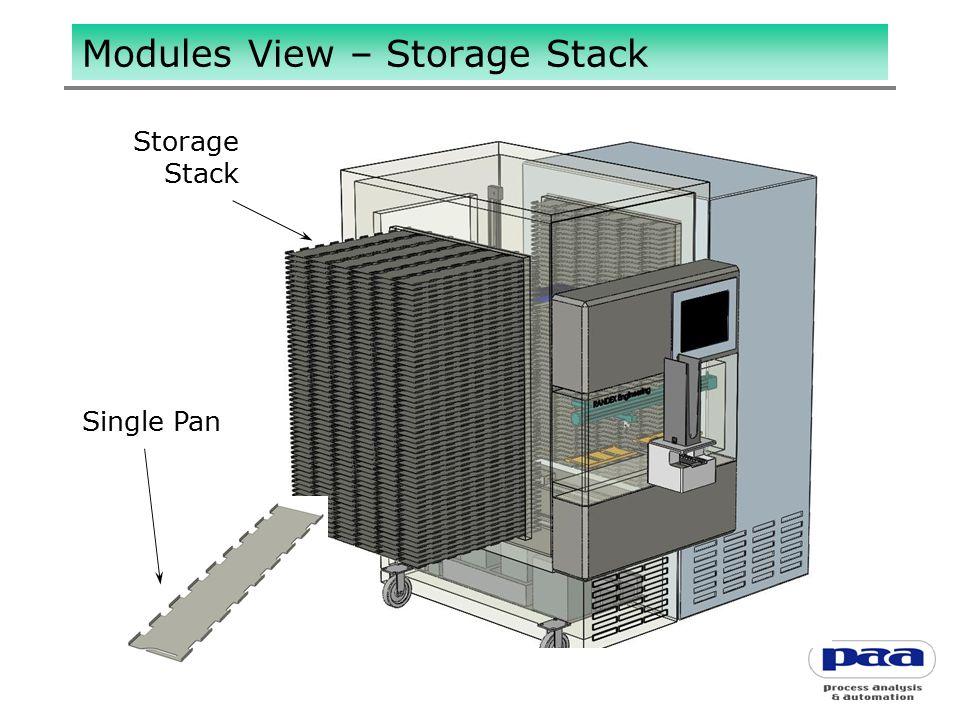 Modules View – Storage Stack Storage Stack Single Pan