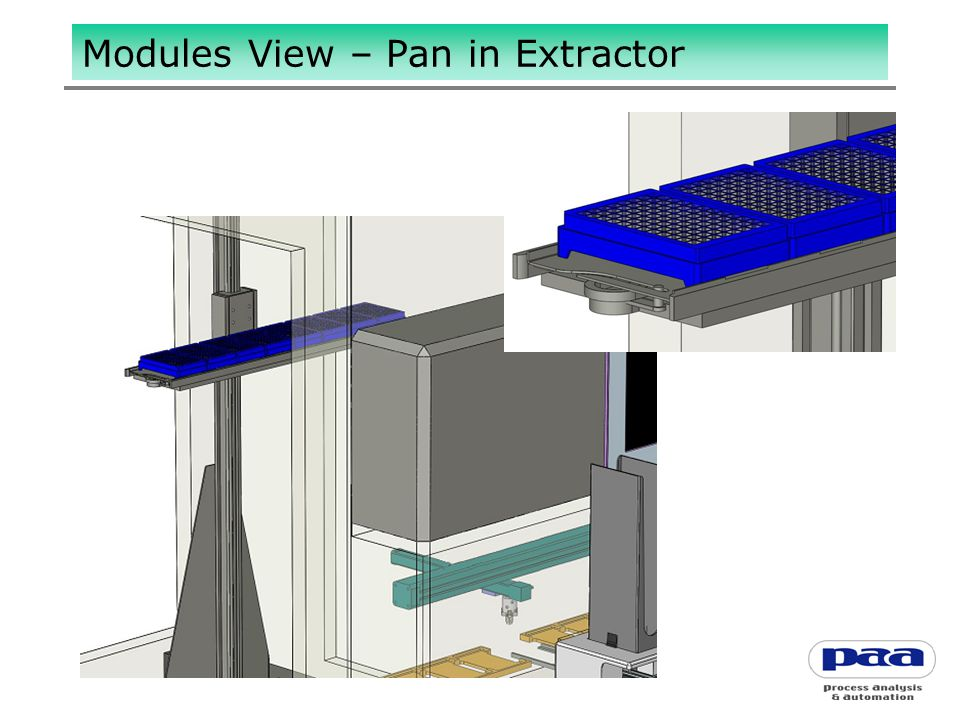 Modules View – Pan in Extractor