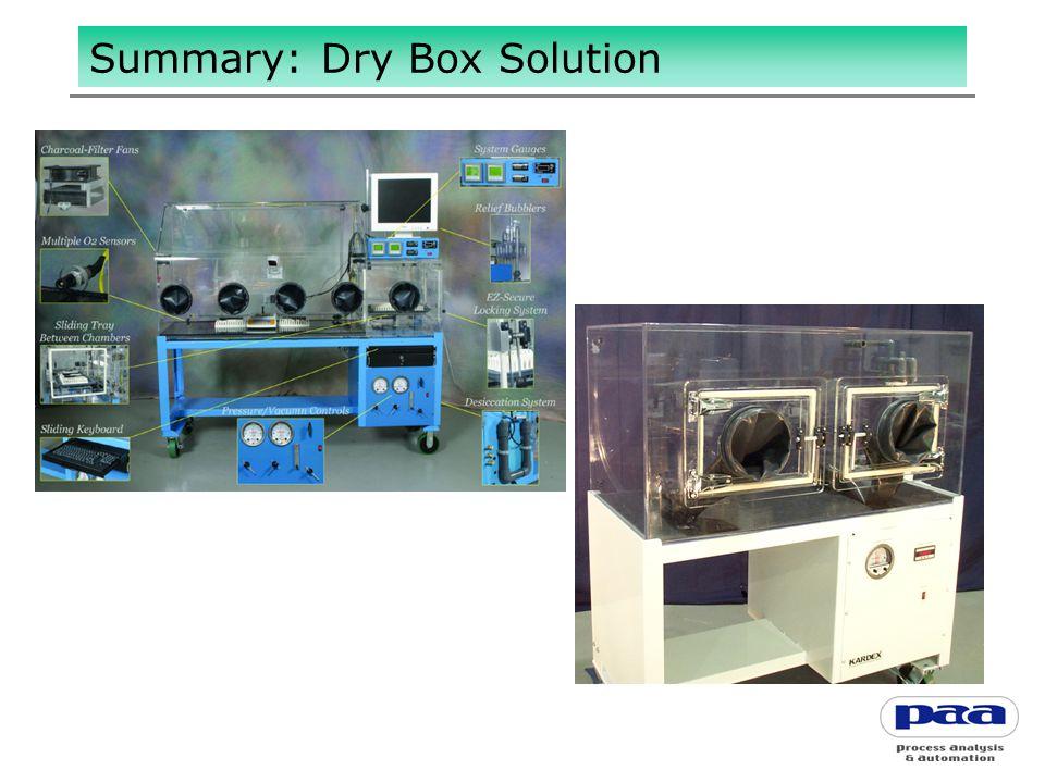 Summary: Dry Box Solution