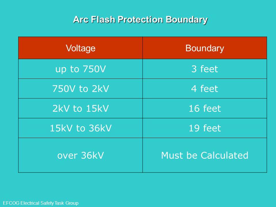 EFCOG Electrical Safety Task Group Arc Flash Protection Boundary VoltageBoundary up to 750V3 feet 750V to 2kV4 feet 2kV to 15kV16 feet 15kV to 36kV19