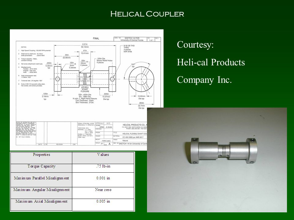 Helical Coupler Courtesy: Heli-cal Products Company Inc.