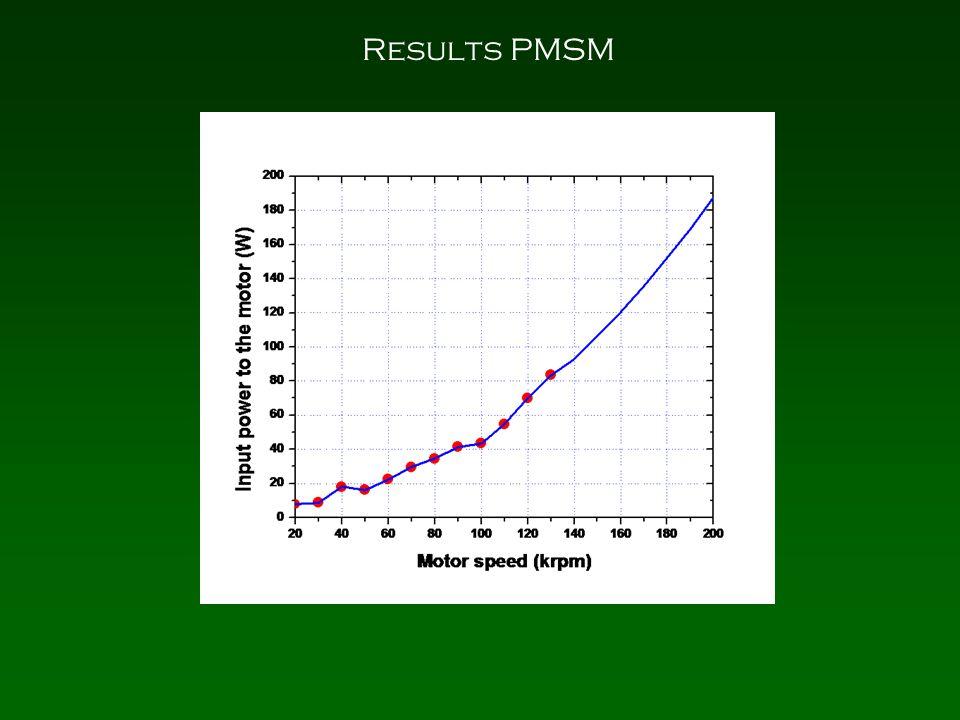 Results PMSM