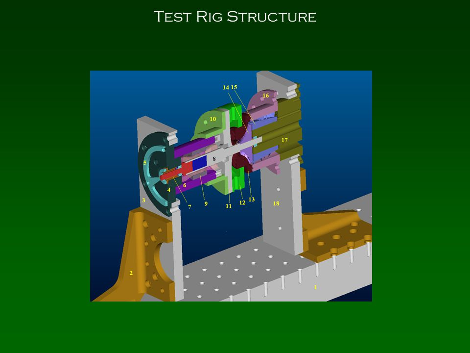 Test Rig Structure