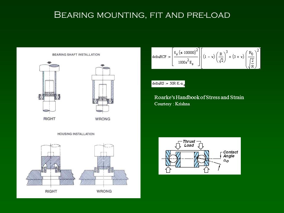 Bearing mounting, fit and pre-load Roarke's Handbook of Stress and Strain Courtesy : Krishna
