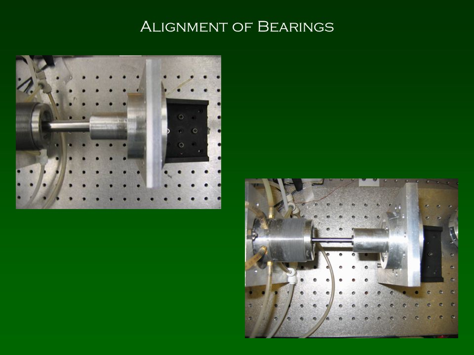Alignment of Bearings