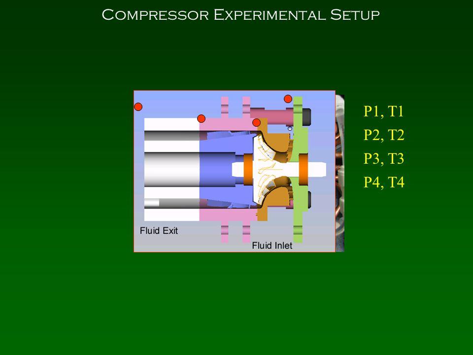 Compressor Experimental Setup P1, T1P2, T2 P3, T3 P4, T4