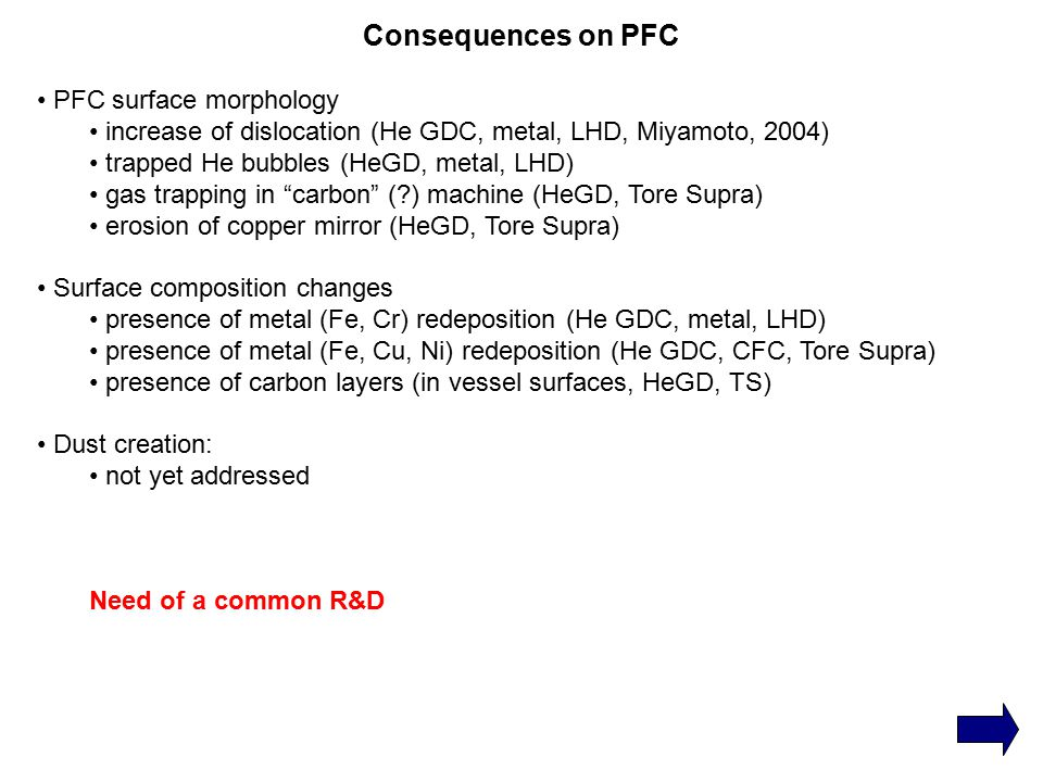 Consequences on PFC PFC surface morphology increase of dislocation (He GDC, metal, LHD, Miyamoto, 2004) trapped He bubbles (HeGD, metal, LHD) gas trapping in carbon ( ) machine (HeGD, Tore Supra) erosion of copper mirror (HeGD, Tore Supra) Surface composition changes presence of metal (Fe, Cr) redeposition (He GDC, metal, LHD) presence of metal (Fe, Cu, Ni) redeposition (He GDC, CFC, Tore Supra) presence of carbon layers (in vessel surfaces, HeGD, TS) Dust creation: not yet addressed Need of a common R&D