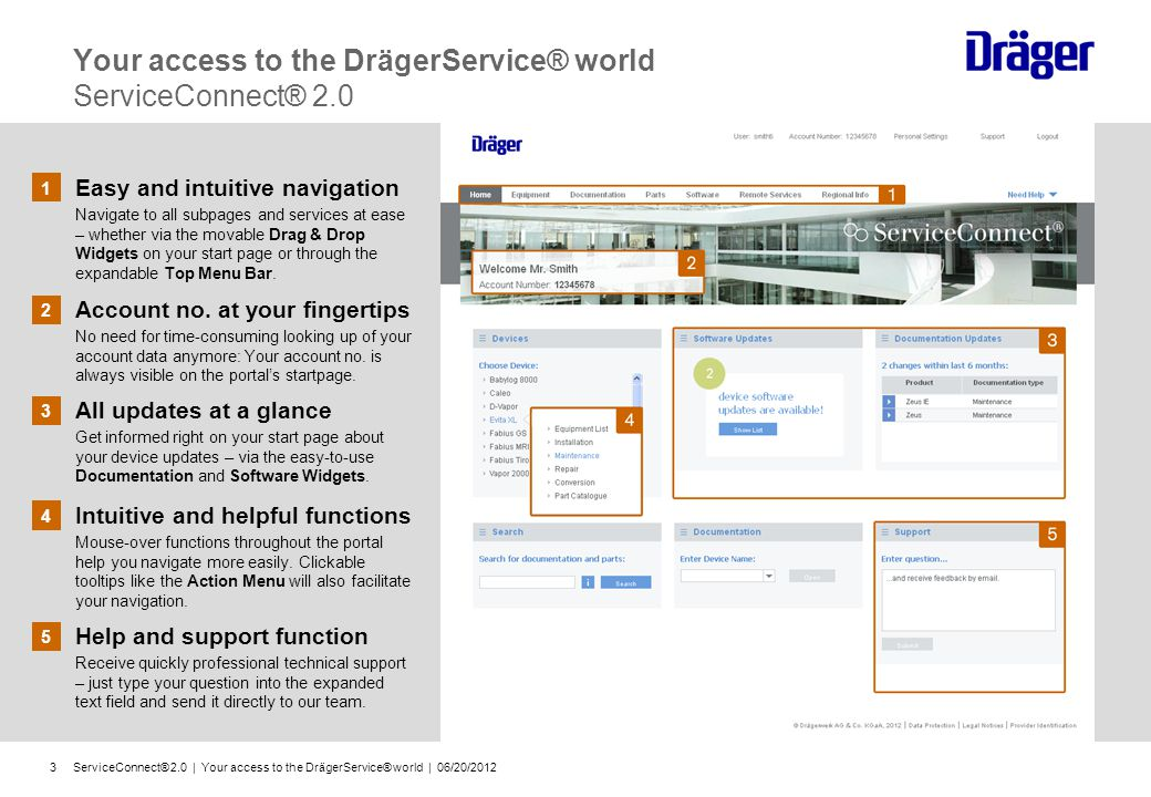 ServiceConnect® 2.0 | Your access to the DrägerService® world | 06/20/20123 Your access to the DrägerService® world ServiceConnect® 2.0 1 Easy and intuitive navigation Navigate to all subpages and services at ease – whether via the movable Drag & Drop Widgets on your start page or through the expandable Top Menu Bar.