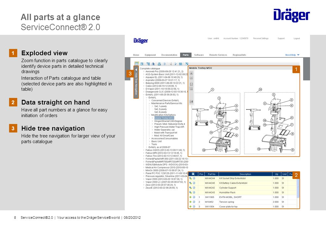 ServiceConnect® 2.0 | Your access to the DrägerService® world | 06/20/20128 3 Hide tree navigation Hide the tree navigation for larger view of your parts catalogue All parts at a glance ServiceConnect® 2.0 1 Exploded view Zoom function in parts catalogue to clearly identify device parts in detailed technical drawings Interaction of Parts catalogue and table (selected device parts are also highlighted in table) 2 Data straight on hand Have all part numbers at a glance for easy initiation of orders