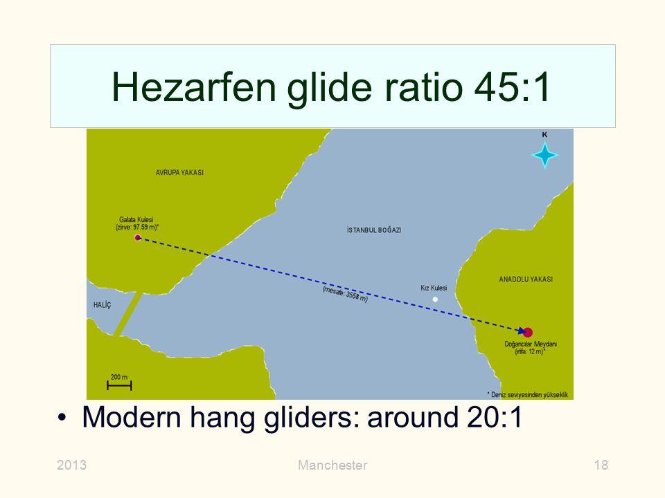 Hezarfen glide ratio 45:1 Modern hang gliders: around 20:1 2013Manchester18