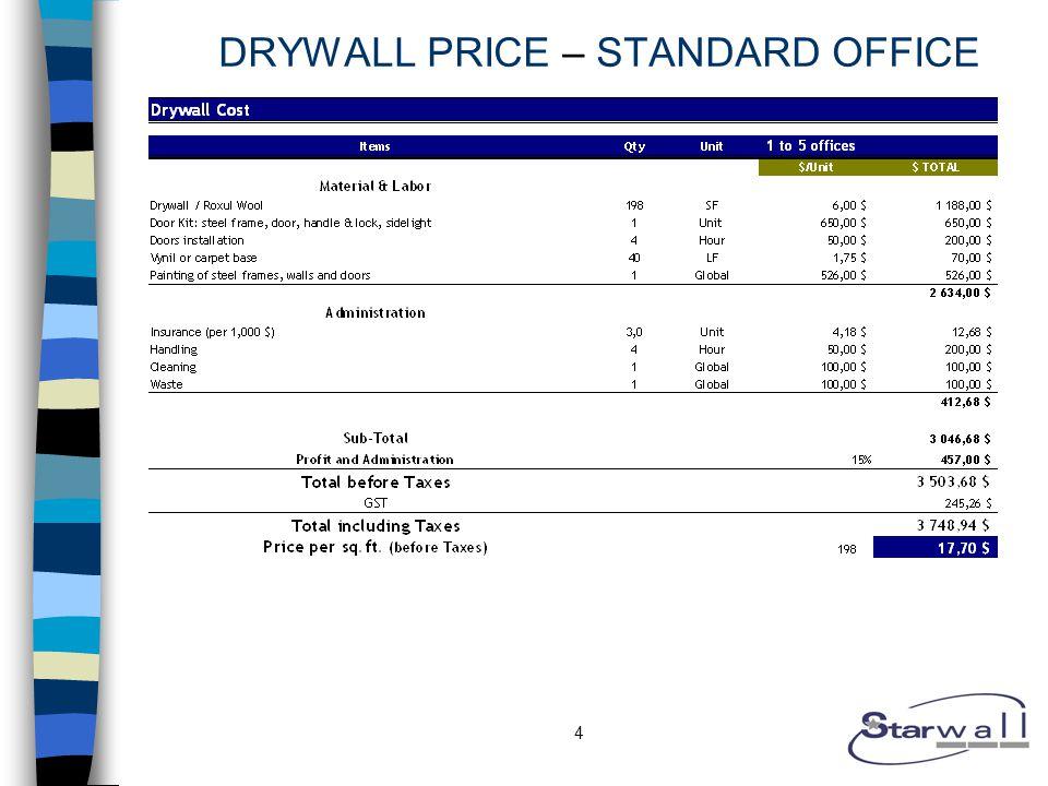 5 STARWALL PRICE – STANDARD OFFICE