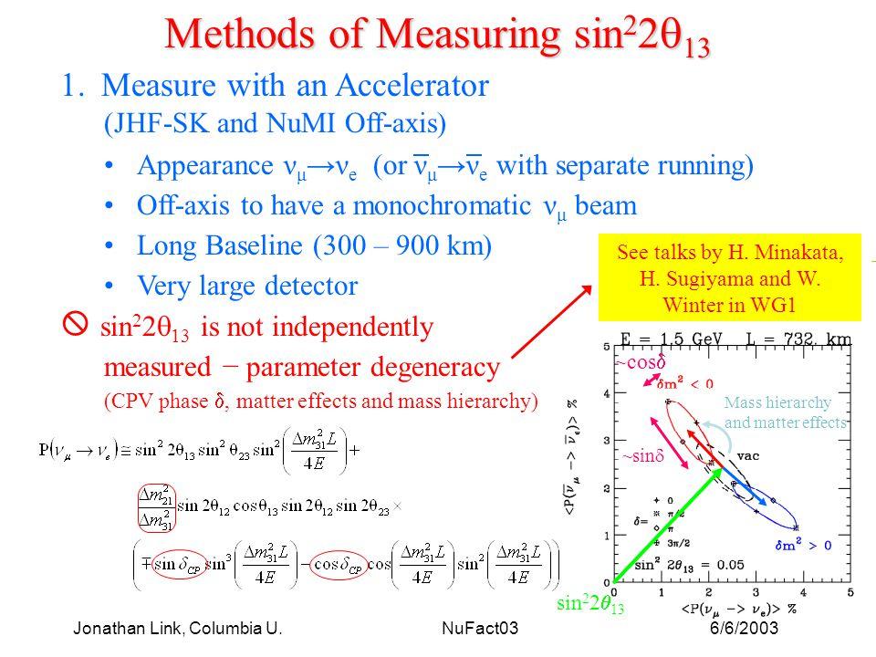 6/6/2003Jonathan Link, Columbia U. NuFact03 Methods of Measuring sin 2 2   1.