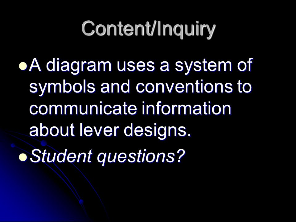 Content/Inquiry A diagram uses a system of symbols and conventions to communicate information about lever designs. A diagram uses a system of symbols