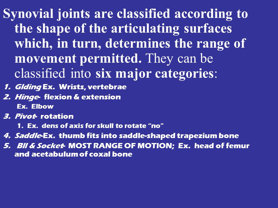 Synovial joints are classified according to the shape of the articulating surfaces which, in turn, determines the range of movement permitted.