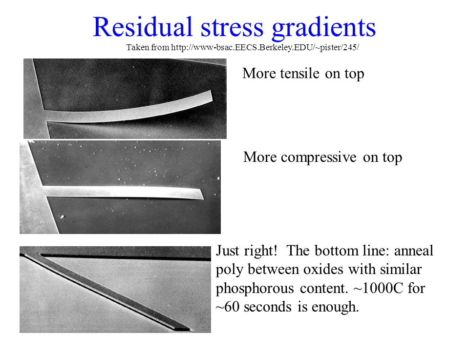 Residual stress gradients More tensile on top More compressive on top Just right! The bottom line: anneal poly between oxides with similar phosphorous