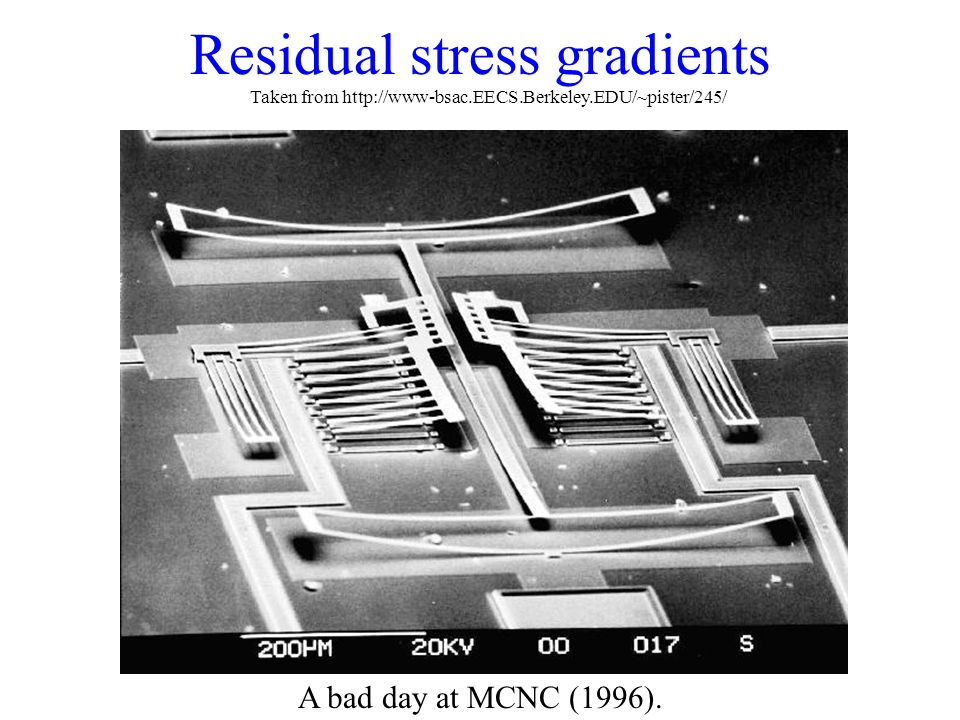 Residual stress gradients A bad day at MCNC (1996). Taken from http://www-bsac.EECS.Berkeley.EDU/~pister/245/
