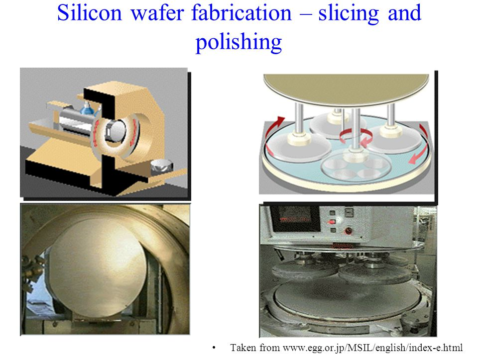 Silicon wafer fabrication – slicing and polishing Taken from www.egg.or.jp/MSIL/english/index-e.html