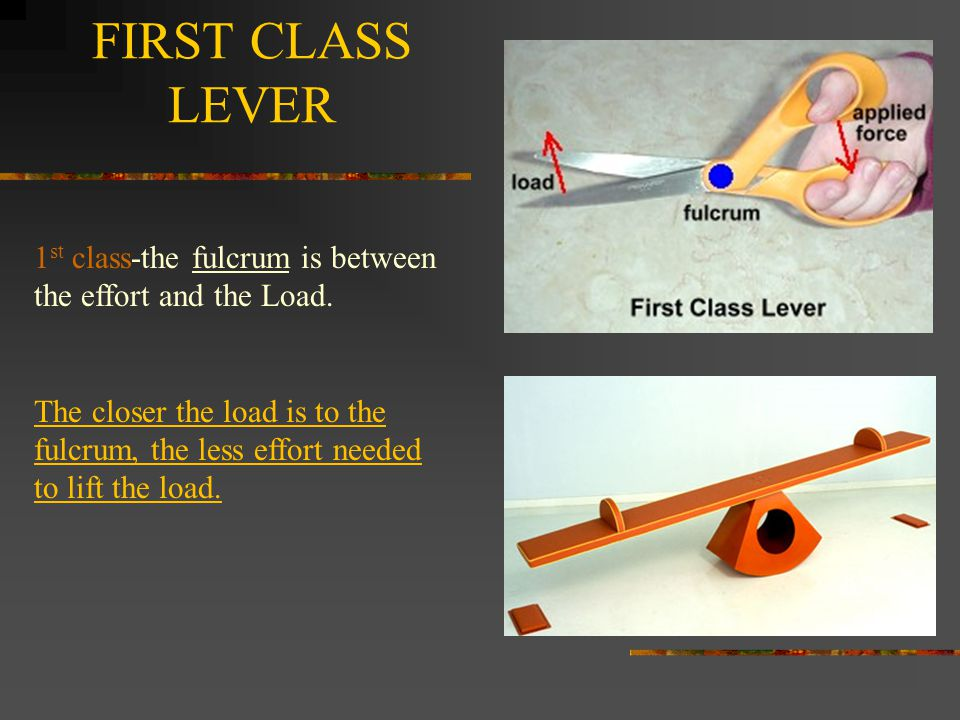 FIRST CLASS LEVER 1 st class-the fulcrum is between the effort and the Load.