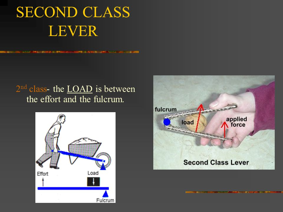 SECOND CLASS LEVER 2 nd class- the LOAD is between the effort and the fulcrum.