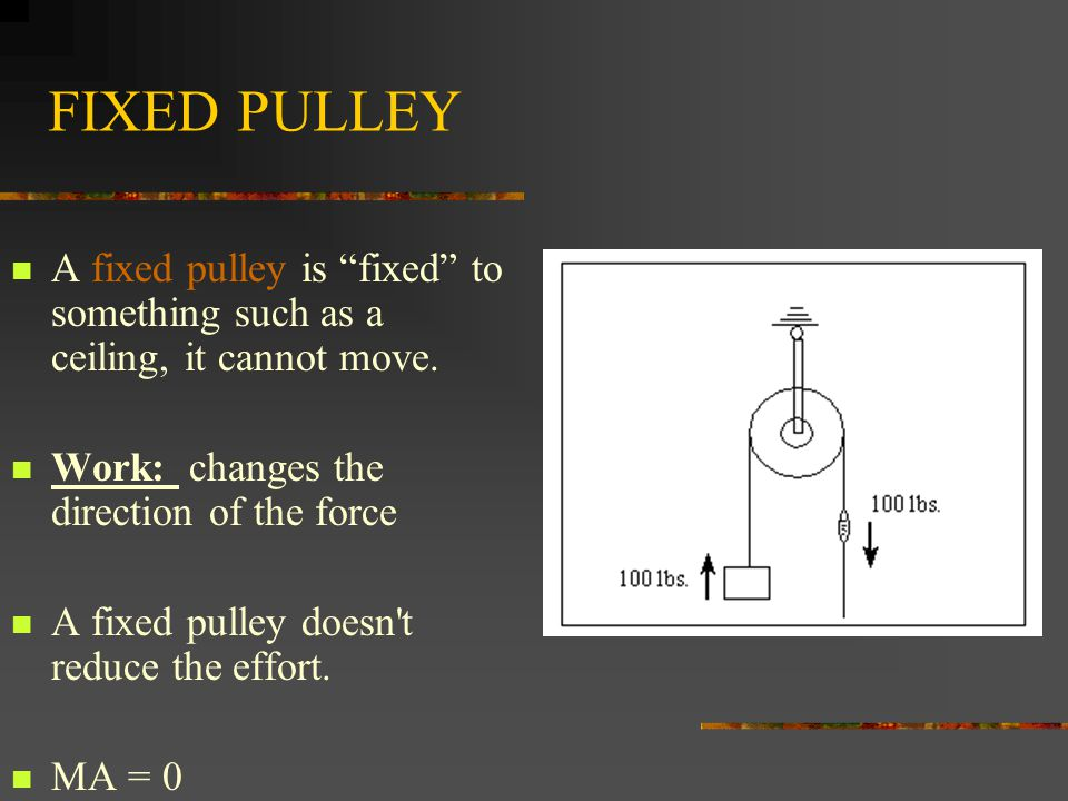 FIXED PULLEY A fixed pulley is fixed to something such as a ceiling, it cannot move.