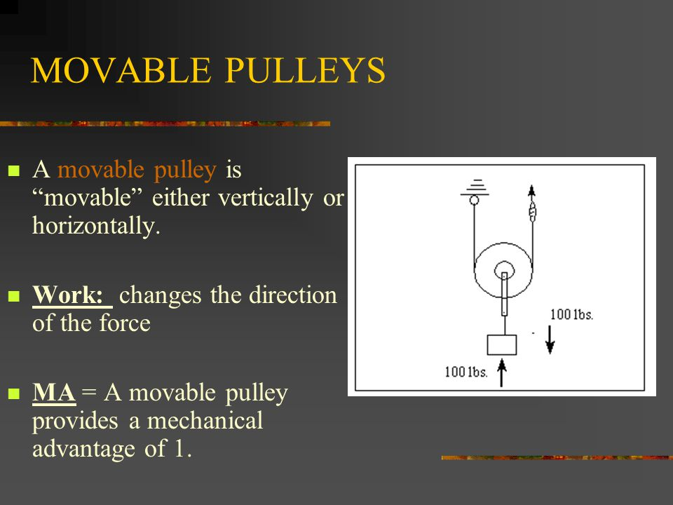 MOVABLE PULLEYS A movable pulley is movable either vertically or horizontally.