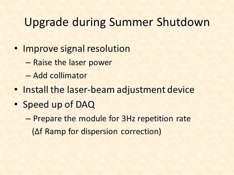 Laser Transport from EXT LW Laser Transport Line (light brown plastic pipe) Optical Table for Laser Transport and End of Transport Pipe