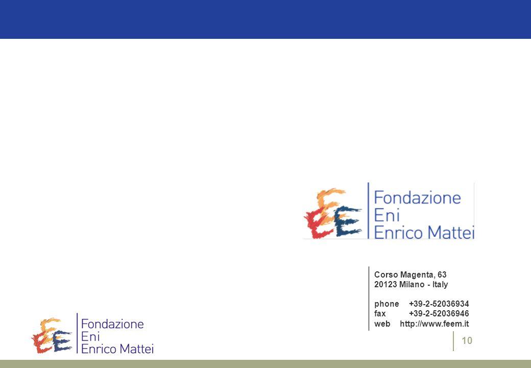 10 Corso Magenta, 63 20123 Milano - Italy phone +39-2-52036934 fax +39-2-52036946 webhttp://www.feem.it
