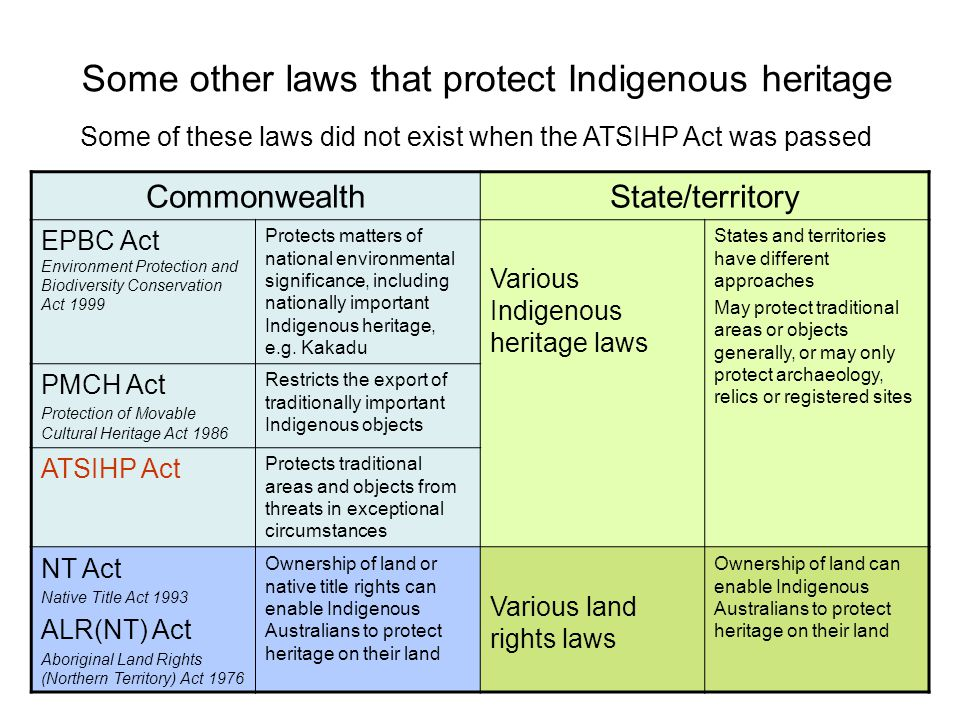 Some other laws that protect Indigenous heritage CommonwealthState/territory EPBC Act Environment Protection and Biodiversity Conservation Act 1999 Pr