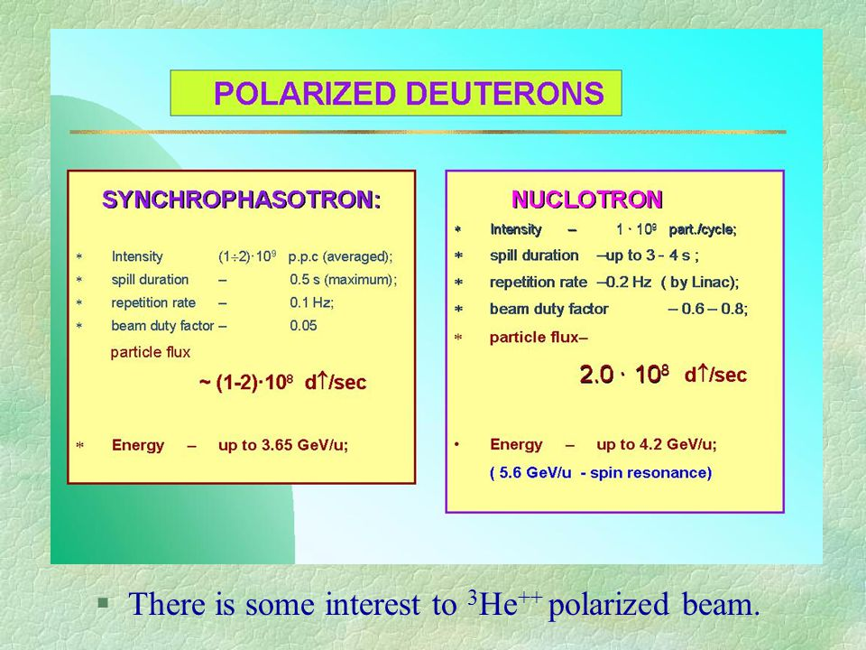 §There is some interest to 3 Не ++ polarized beam.