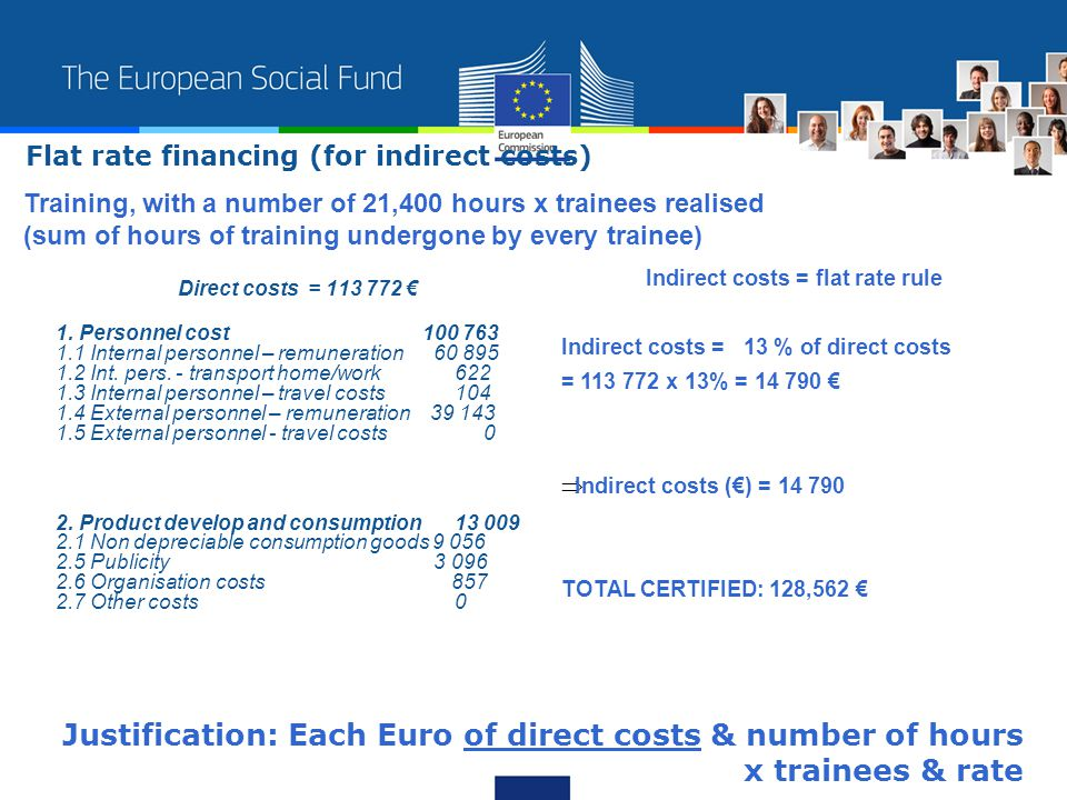 Flat rate financing (for indirect costs) Direct costs = 113 772 € 1.